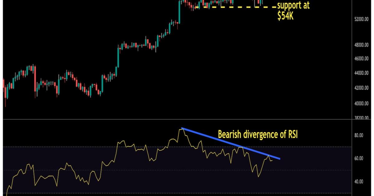Bitcoin se suaviza después del rechazo a $ 58.5K;  Soporte a $ 54K