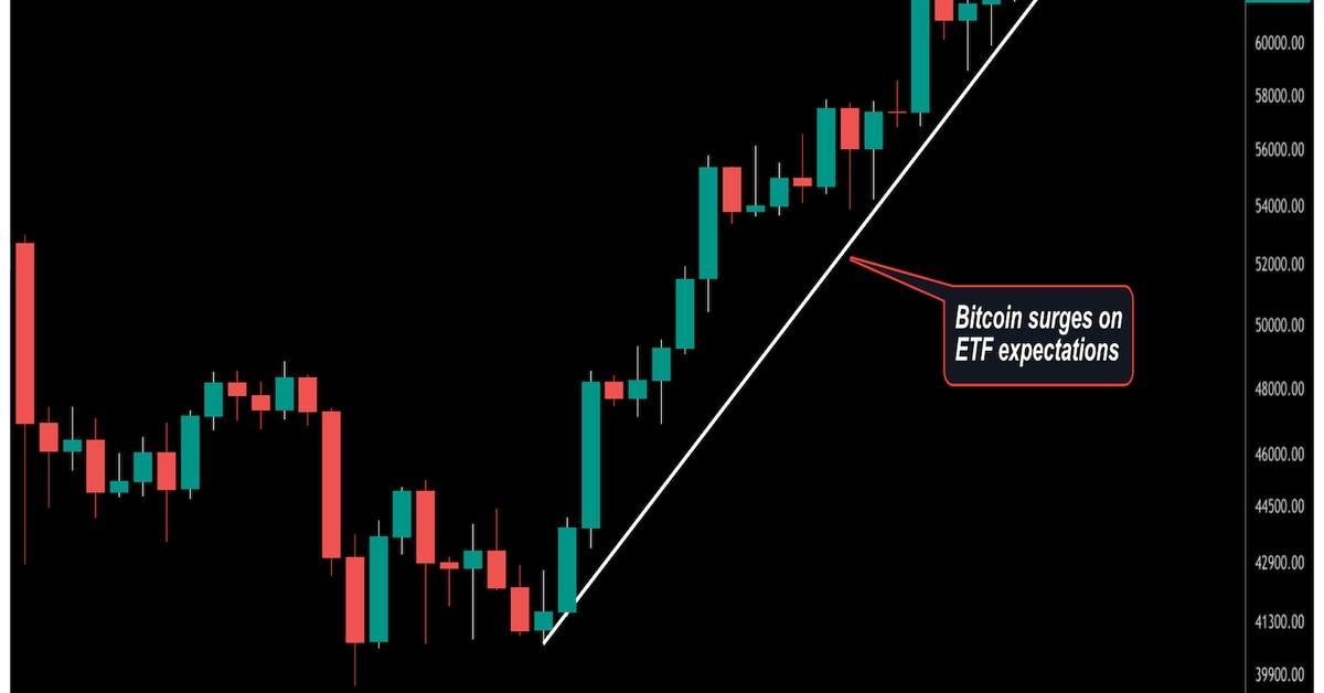 Analistas divididos sobre las perspectivas de vender el hecho a medida que se acerca la cotización de ETF de Bitcoin