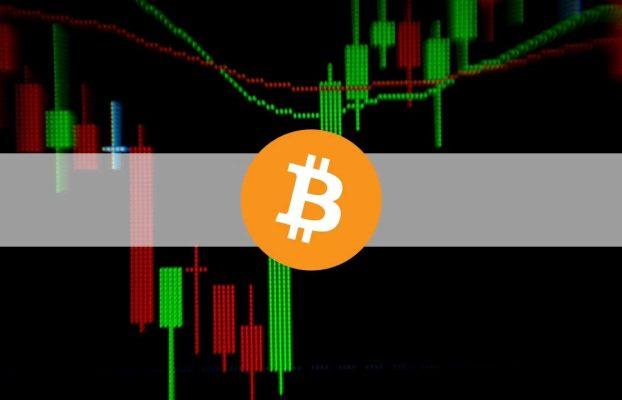 Bitcoin Pierde 7000 USD Desde El ATH Del Miércoles